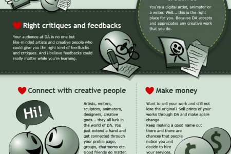 Top Reasons why I love deviantART Infographic