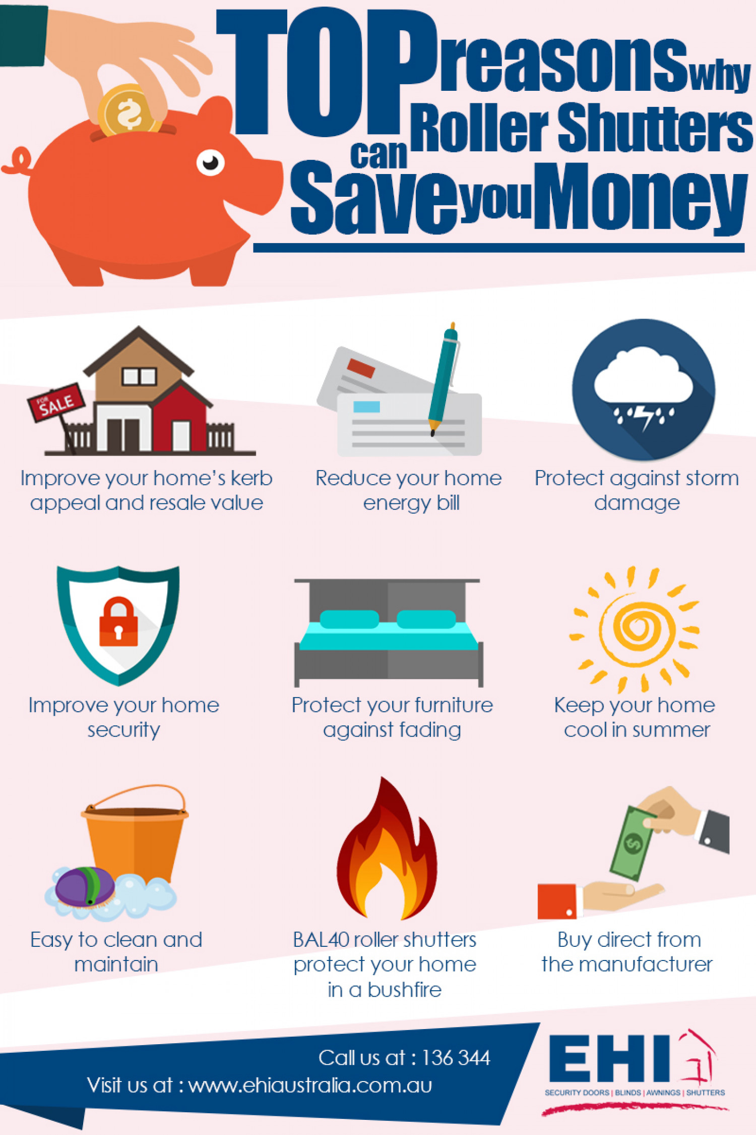 Top Reasons Why Roller Shutters Can Save You Money Infographic