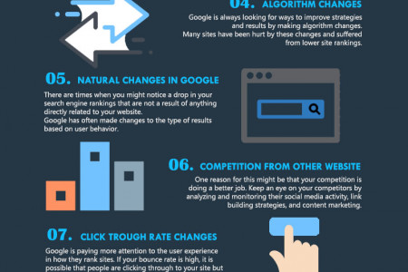 Top Reasons Why SEO Ranking and Traffic Might Drop Infographic