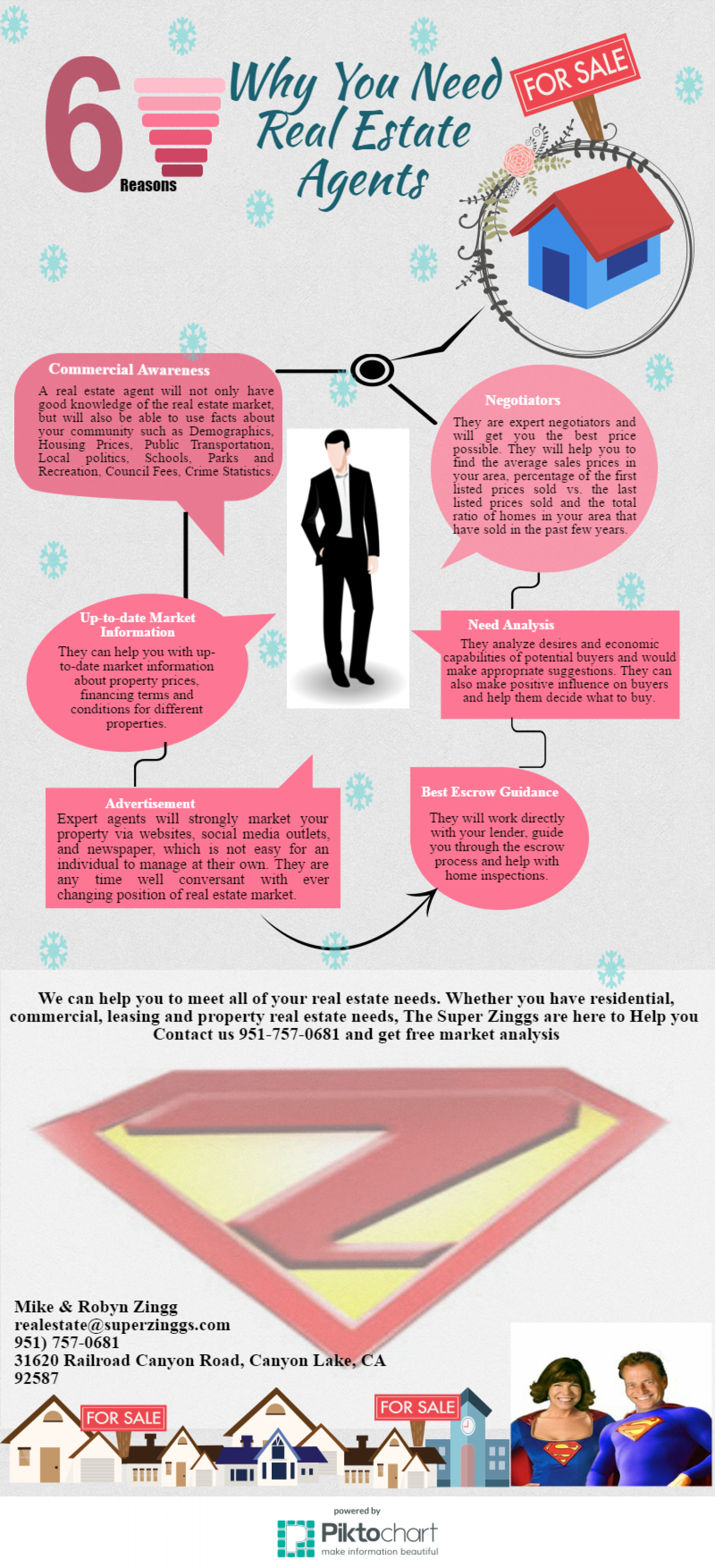 Top Reasons Why You Need Real Estate Agents to Buy or Sell Homes Infographic