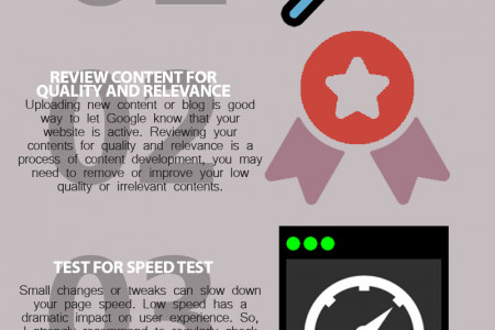 Top Recurring SEO Tasks You Should Not Ignore Infographic