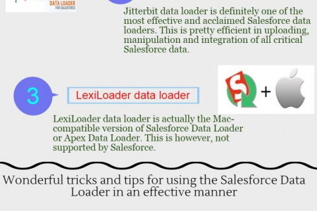 Top Salesforce data loaders and tips for using it. Infographic