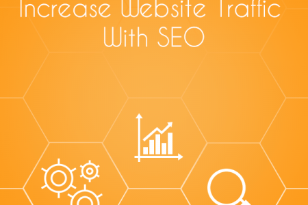 Top Seo company in India Infographic