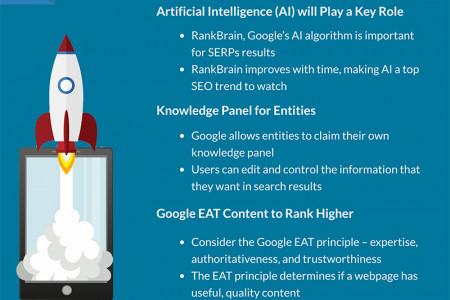 Top SEO Techniques to Consider in 2021 [Infographic] Infographic