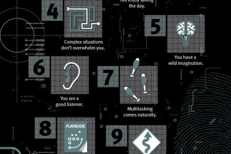 Top Signs You Have What it Takes for a Career in Cyber Security Infographic