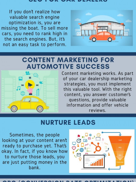 TOP STEPS TO AUTOMOTIVE DIGITAL MARKETING SUCCESS Infographic