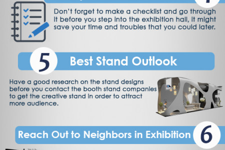 Top Strategies For Your Real Estate Exhibition Infographic