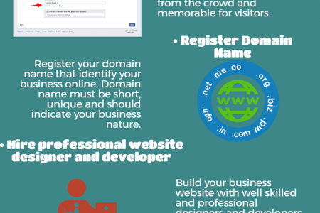 Top Strategies to become successful startup Infographic