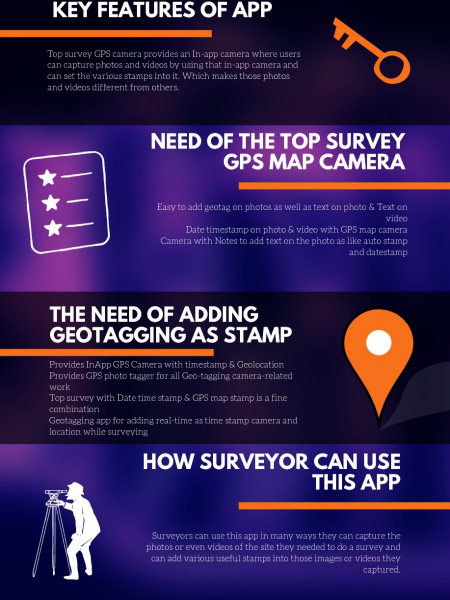 Top Survey GPS map camera: Timestamp & Geotagging Infographic