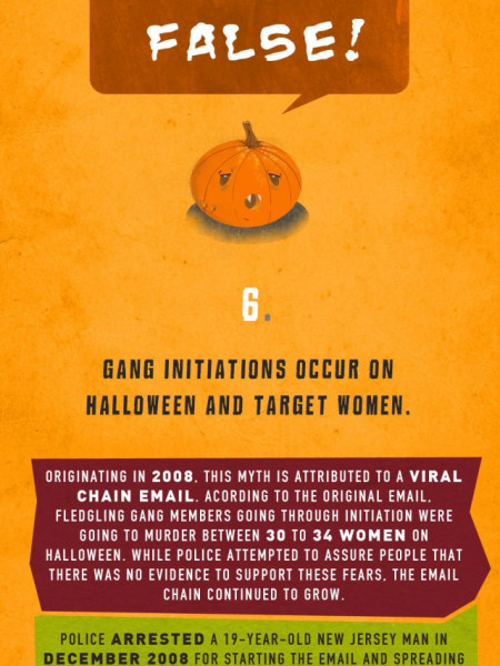 Top Ten Halloween Myths: True or False?  Infographic