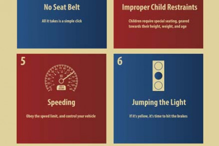 Top ten most dangerous driving behaviours Infographic