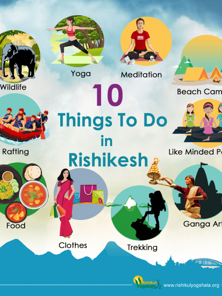 Top Ten Things to do in Rishikesh Infographic