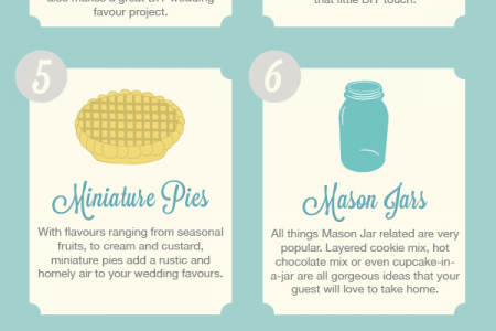 Top Ten Unique Edible Wedding Favours Infographic