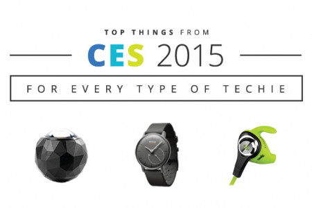 Top Things From CES 2105 For Every Type Of Techie Infographic