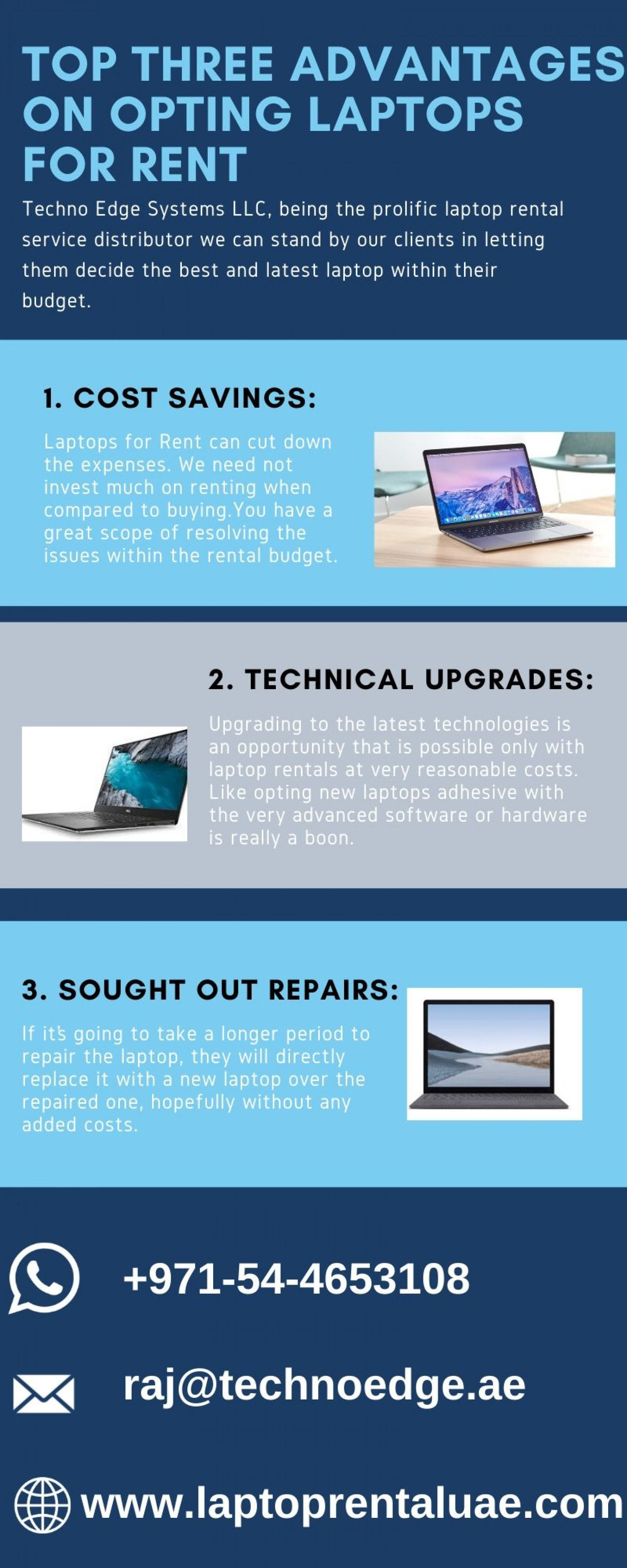 Top Three Advantages on Opting Laptops for Rent Infographic