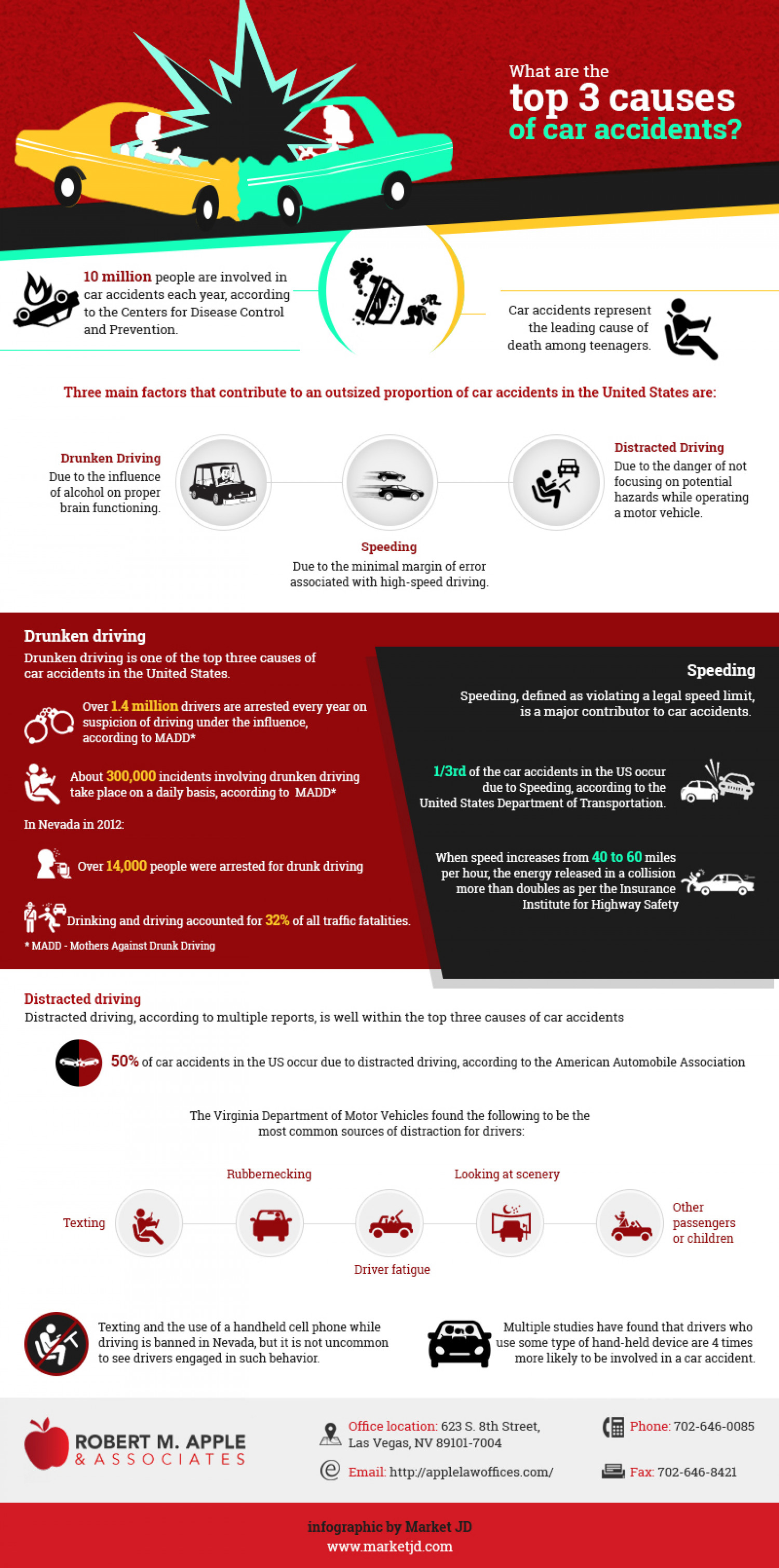 Top Three Causes of Car Accidents Infographic