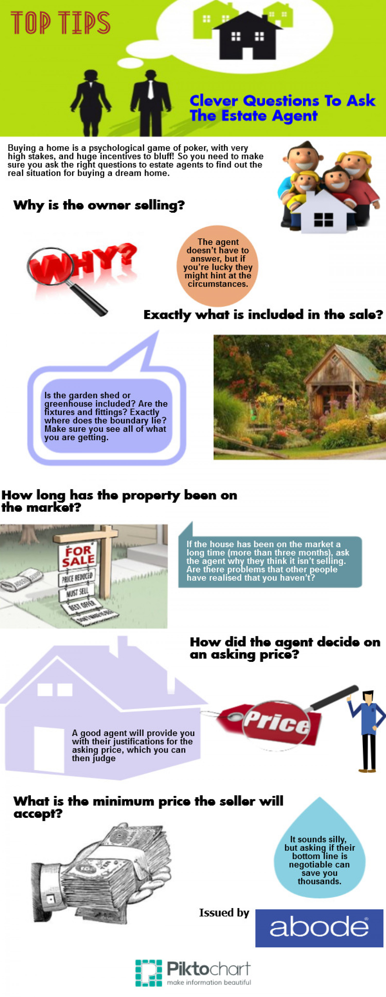 Top Tips Clever Questions To Ask The Estate Agent Visual Ly