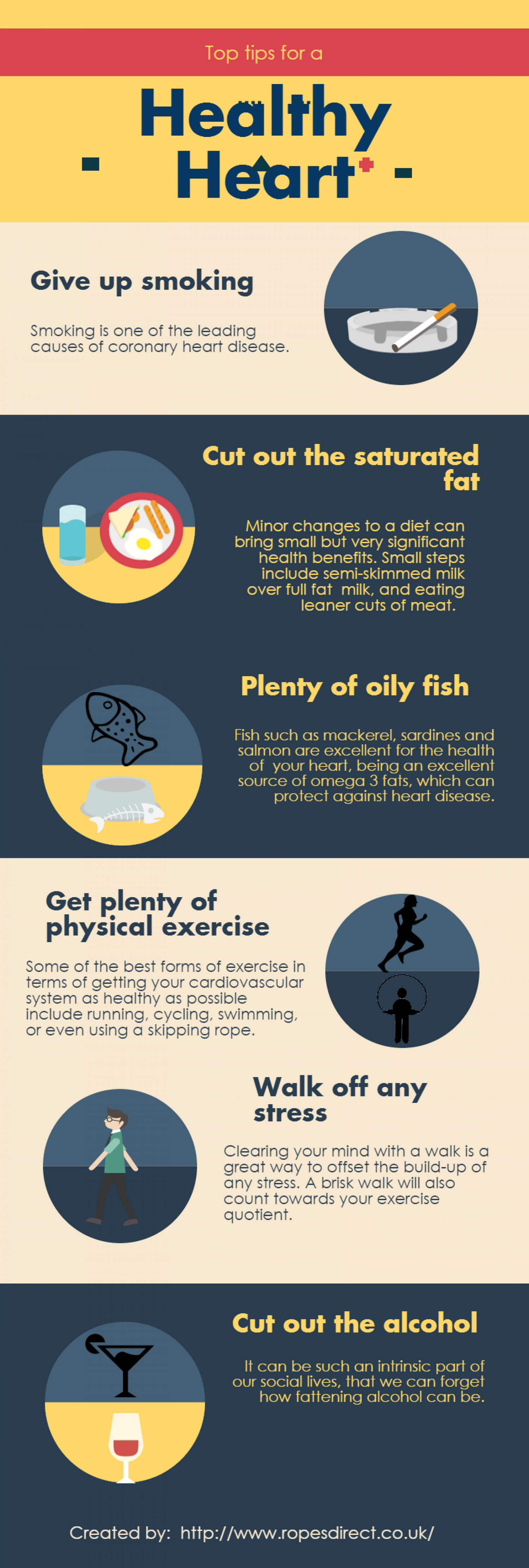 Top Tips for a Healthy Heart Infographic