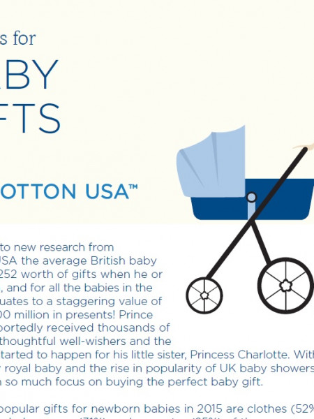 Top Tips for Baby Gifts from COTTON USA Infographic