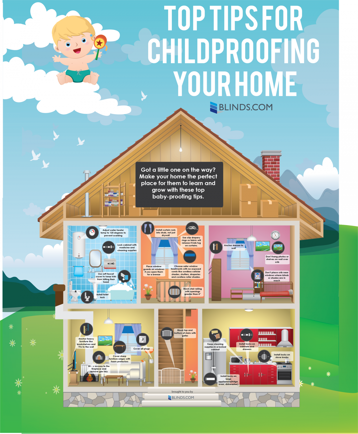 Top Tips for Childproofing Your Home Infographic