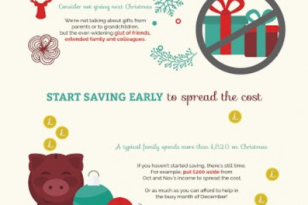 Top Tips for Christmas Budgeting and Saving Infographic