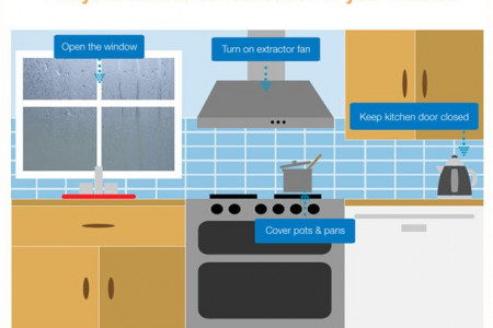 Top tips for Combating Condensation and Black Mould Infographic