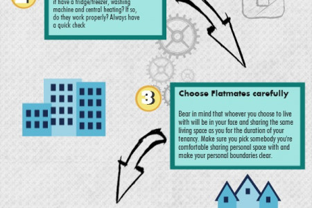 Top Tips For Renting Houses Infographic