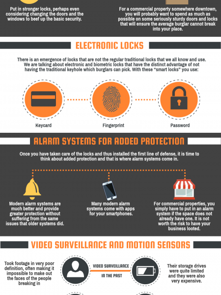 Top Tips for Securing Your New Home Infographic