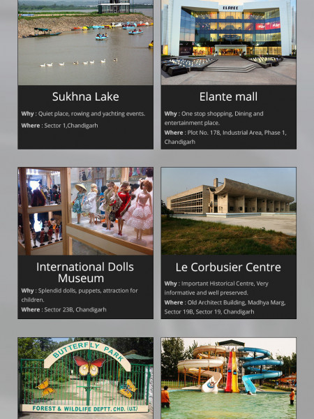 Top Tourist Destination in Chandigarh Infographic