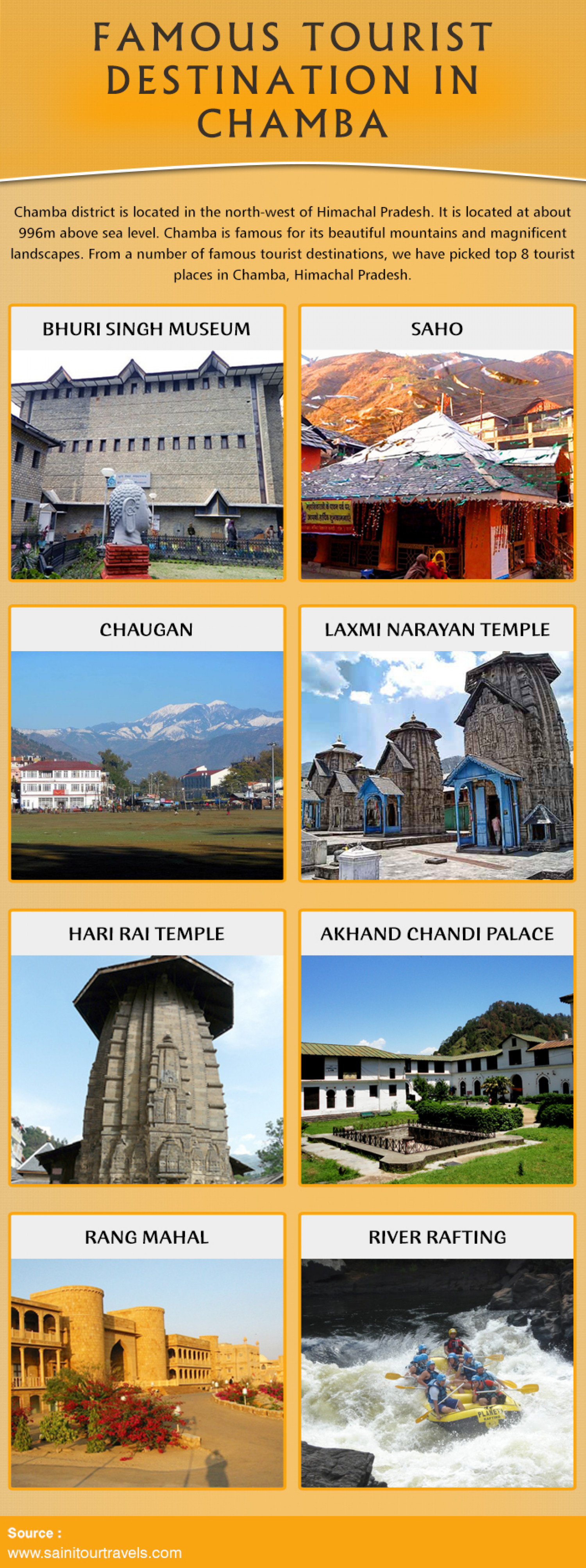 Top Tourist Destinations in Chamba Infographic