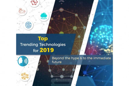 Top Trending Tech for 2019 Infographic