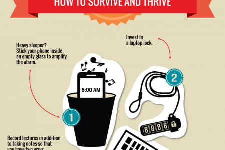 Top Tricks for College Infographic
