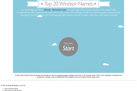 Top Twenty Windsor Names Infographic Infographic