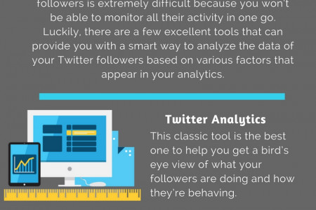 Top Twitter Tools To Understand Users Behavior Infographic