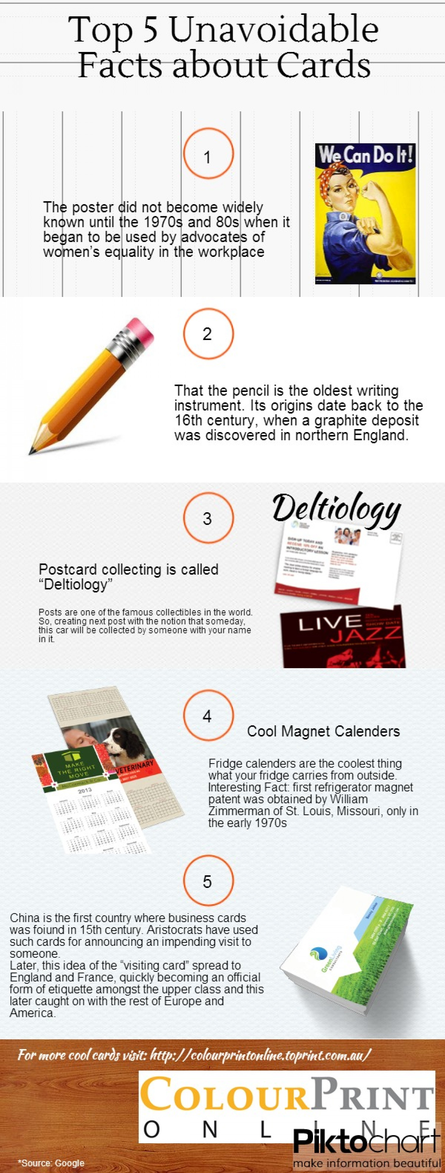 Top Unavoidable Interesting Facts about Cards Infographic