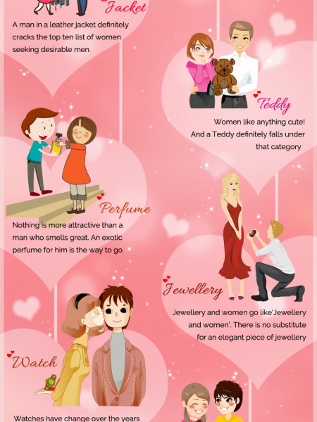 Top Valentine's Day Gifts Infographic