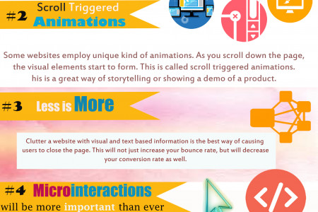 Top Web Design and UX Trends to Follow in 2017 Infographic