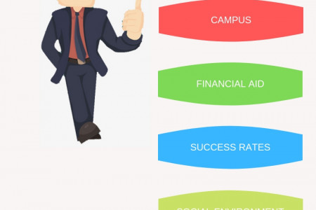 Top-100-engineering-colleges-in-India Infographic