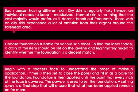Topics That A Certfied Makeup Course Revolves Around Infographic