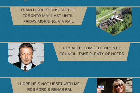 TORONTO NEWS HEADLINES - July 11, 2014 Infographic