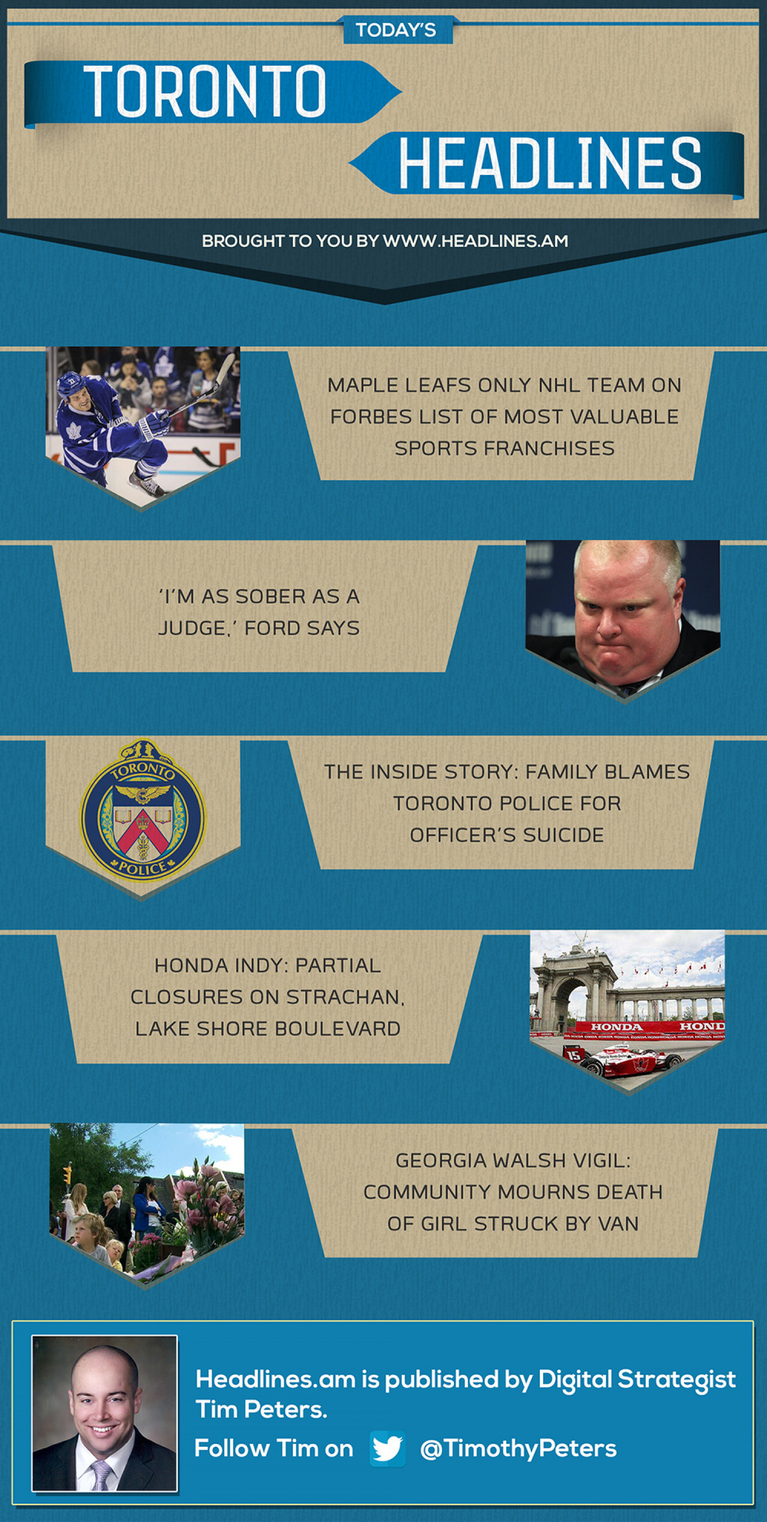 TORONTO NEWS HEADLINES -July 18, 2014 Infographic