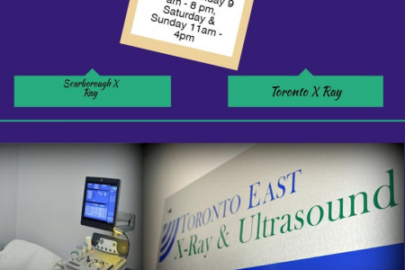 Toronto Ultrasound and X-Ray Infographic