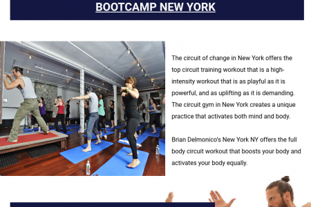 Total Body Bootcamp Workout NYC – Circuit of Change Infographic