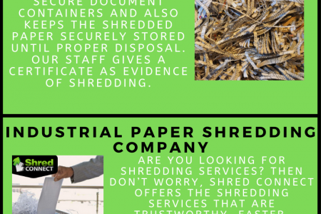 Total Shredding Service Infographic