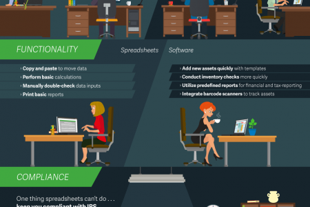 Tracking capital assets: spreadsheets vs software Infographic