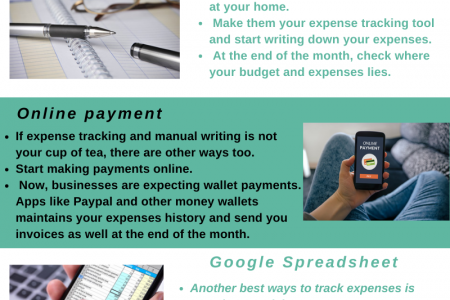 Tracking expenses- Takefin Finance Tracking App Infographic