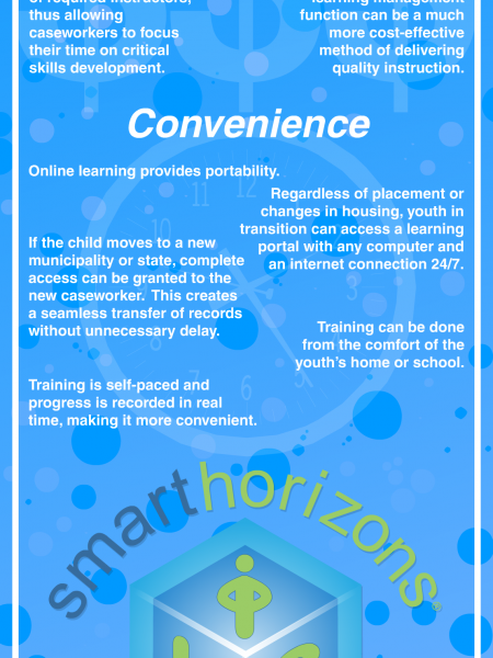 Traclomg Learning Achievement Online Infographic