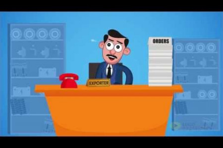 Trade India - India's Largest B2B Market Place | Video By Toon Explainers  Infographic