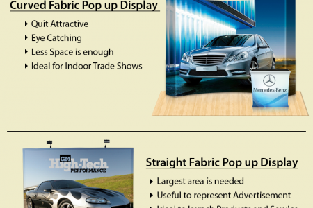 Trade Show Booth With Graphics Infographic