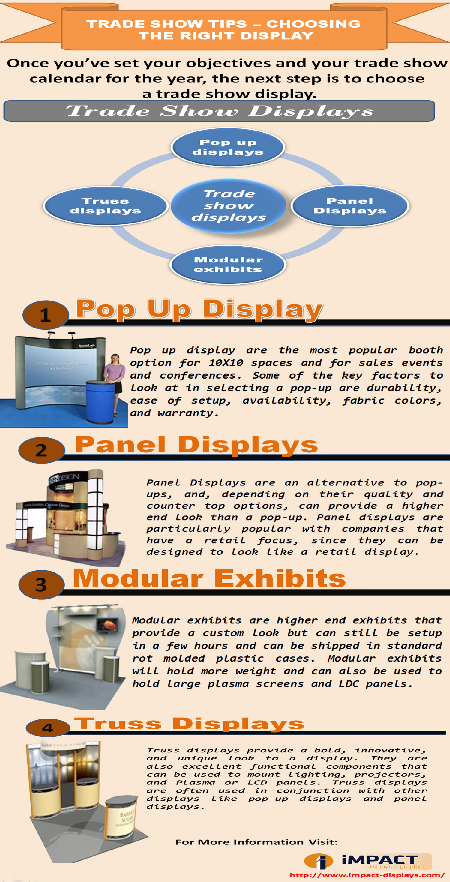 TRADE SHOW TIPS - CHOOSING THE RIGHT DISPLAY Infographic